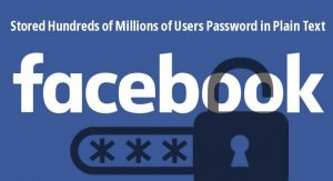 Password Facebook